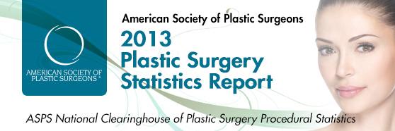 plastic-surgery-statistics-2013-banner-2